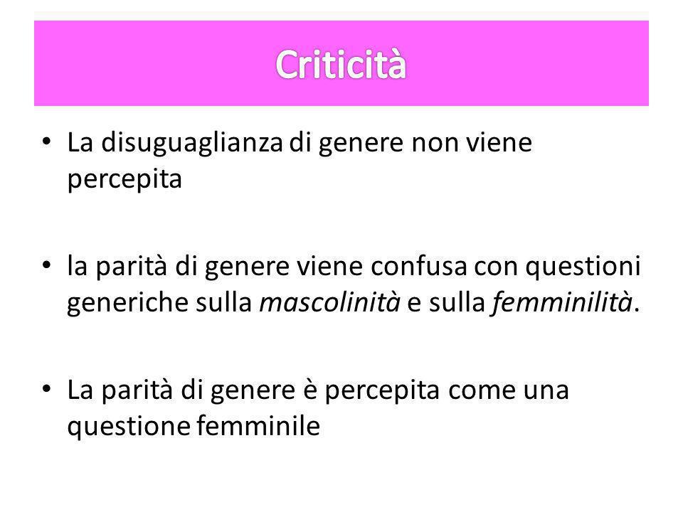 La disuguaglianza di genere non viene percepita la parità di genere viene confusa con questioni generiche sulla mascolinità e sulla femminilità.