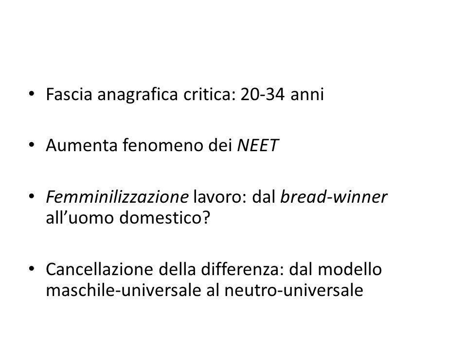 Fascia anagrafica critica: 20-34 anni Aumenta fenomeno dei NEET Femminilizzazione lavoro: dal bread-winner all'uomo domestico.