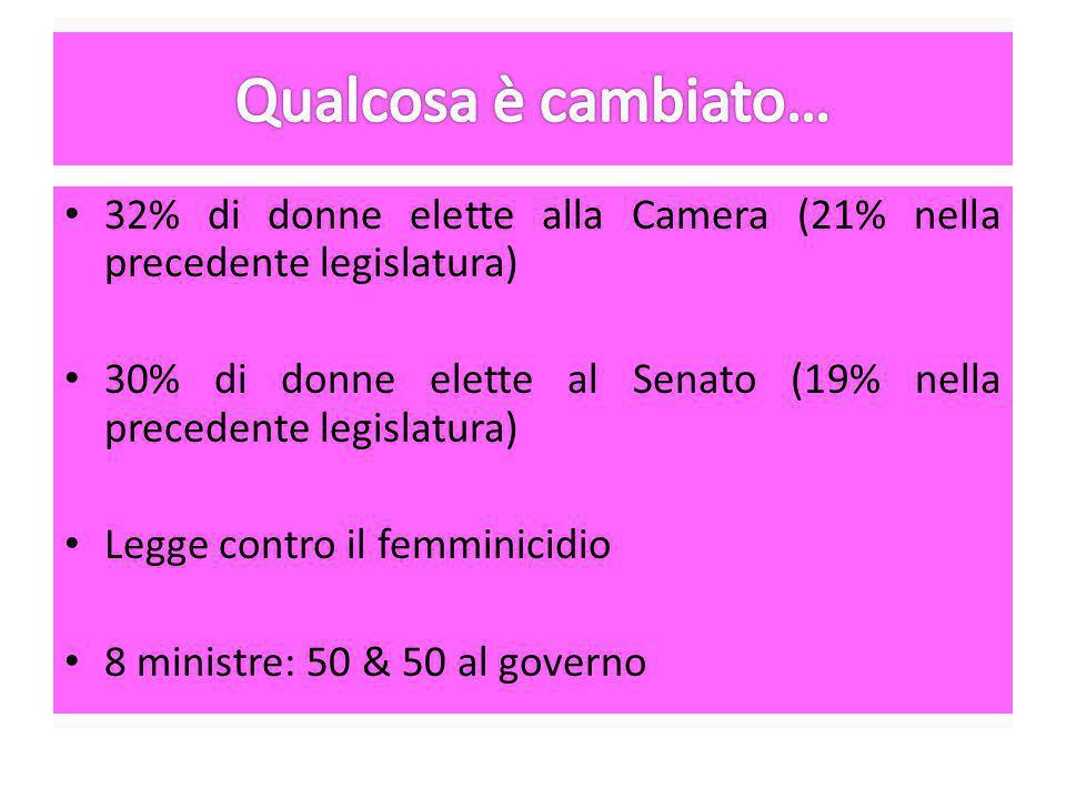 32% di donne elette alla Camera (21% nella precedente legislatura) 30% di donne elette al Senato (19% nella precedente legislatura) Legge contro il femminicidio 8 ministre: 50 & 50 al governo