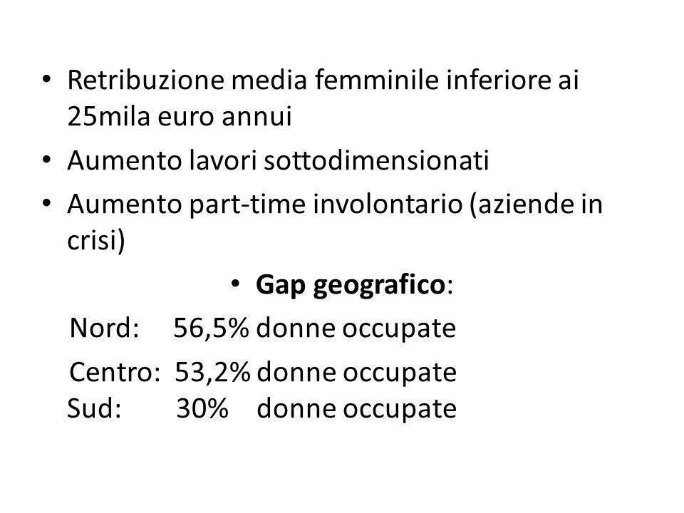 1.Dirigenti: uomini 70,6% vs 29,3% donne 2.
