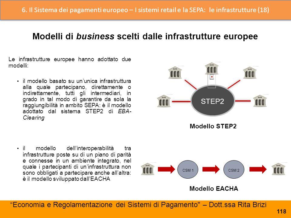 Le infrastrutture europee hanno adottato due modelli: il modello basato su un'unica infrastruttura alla quale partecipano, direttamente o indirettamen