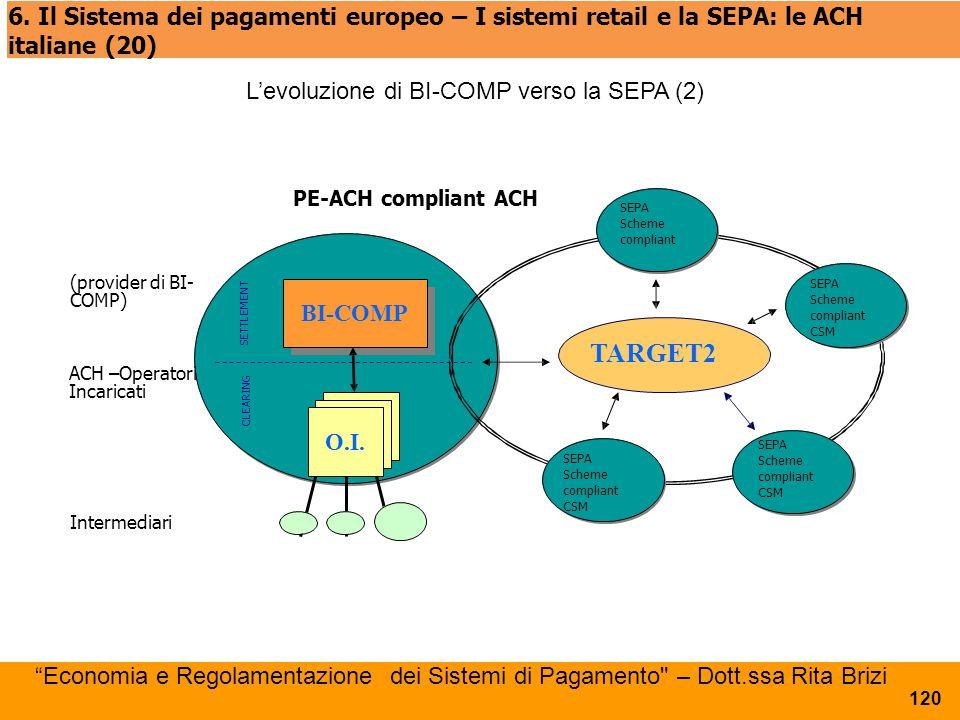 L'evoluzione di BI-COMP verso la SEPA (2) BI-COMP O.I. CLEARING SETTLE M ENT TARGET2 PE-ACH compliant ACH SEPA Scheme compliant SEPA Scheme compliant