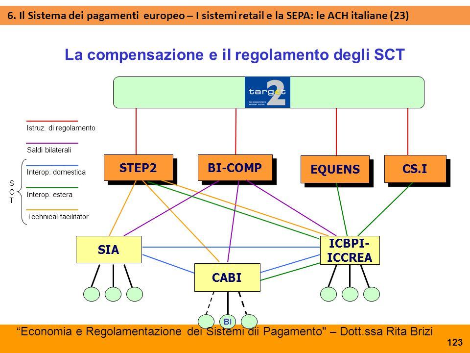 123 La compensazione e il regolamento degli SCT SIA ICBPI- ICCREA CABI BI-COMP STEP2 EQUENS CS.I BI Istruz. di regolamento Saldi bilaterali Interop. d