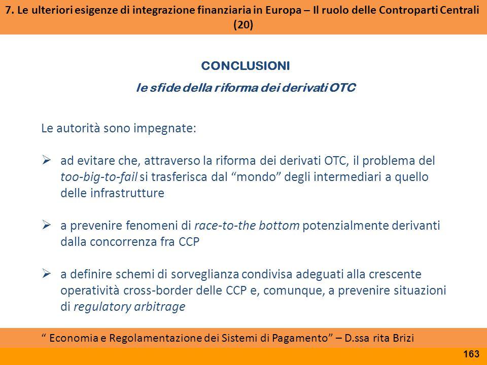 CONCLUSIONI le sfide della riforma dei derivati OTC Accordo politico PTSC ESMA Board of Supervisors Approvazione RTS da parte della Commissione Le aut