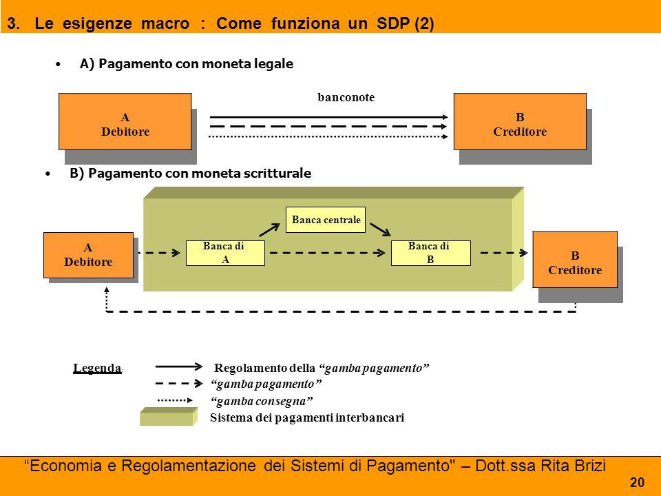 3.Le esigenze macro :Come funziona un SDP (2) A Debitore A) Pagamento con moneta legale banconote B) Pagamento con moneta scritturale Banca centrale B