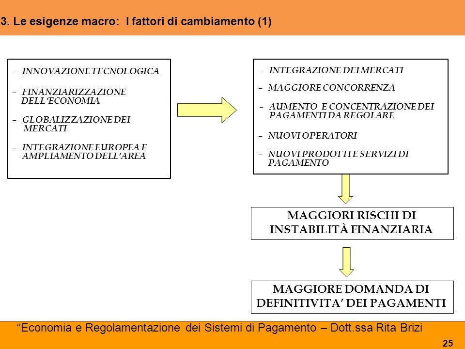 MAGGIORI RISCHI DI INSTABILITÀ FINANZIARIA MAGGIORE DOMANDA DI DEFINITIVITA' DEI PAGAMENTI 3. Le esigenze macro: I fattori di cambiamento (1) (1) – IN