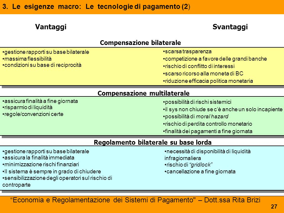 3. Le esigenze macro: Le tecnologie di pagamento (2) SvantaggiVantaggi Compensazione bilaterale Compensazione multilaterale 27 Regolamento bilaterale