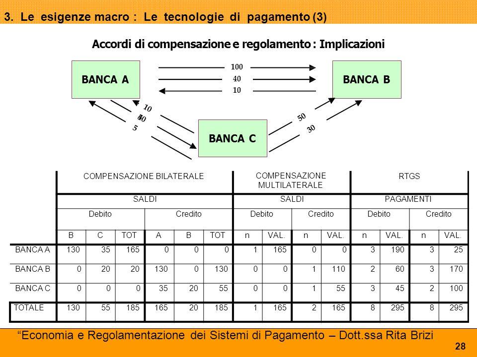 3. Le esigenze macro : Le tecnologie di pagamento (3) BANCA C BANCA ABANCA B 40 10 1010 450450 5 Accordi di compensazione e regolamento : Implicazioni