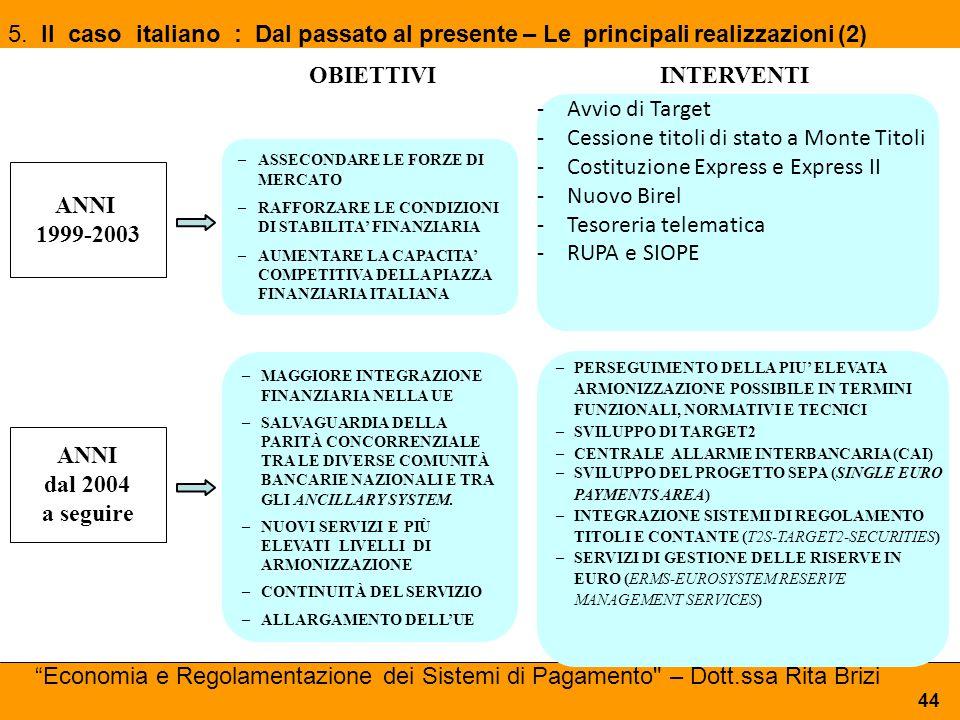 INTERVENTI –POTENZIAMENTO DI BIREL (NEW BIREL): NUOVE FUNZIONI DI GESTIONE DELLA LIQUIDITA' E ADOZIONE STANDARD TECNICI INTERNAZIONALI (SWIFT) –TESORE