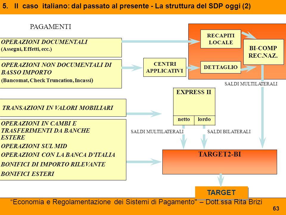5.Il caso italiano: dal passato al presente - La struttura del SDP oggi (2) TRANSAZIONI IN VALORI MOBILIARI OPERAZIONI DOCUMENTALI (Assegni, Effetti,