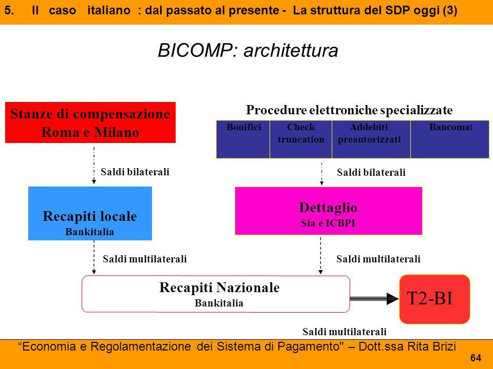 Recapiti locale Bankitalia Dettaglio Sia e ICBPI Recapiti Nazionale Bankitalia Stanze di compensazione Roma e Milano Procedure elettroniche specializz