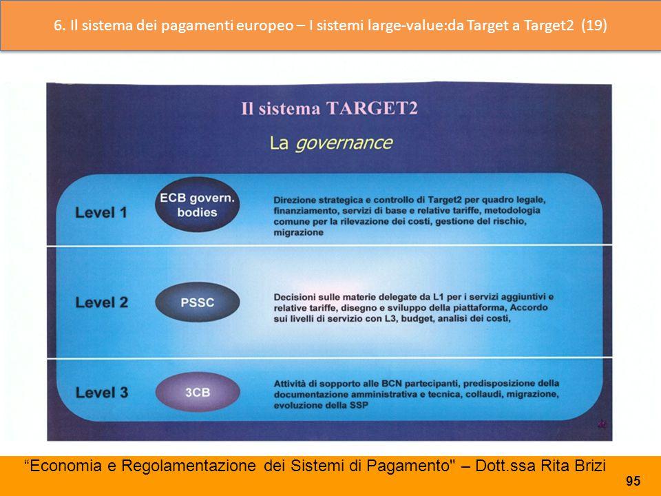 """6.Il sistema """"Economia e Regolamentazione dei Sistemi di Pagamento"""