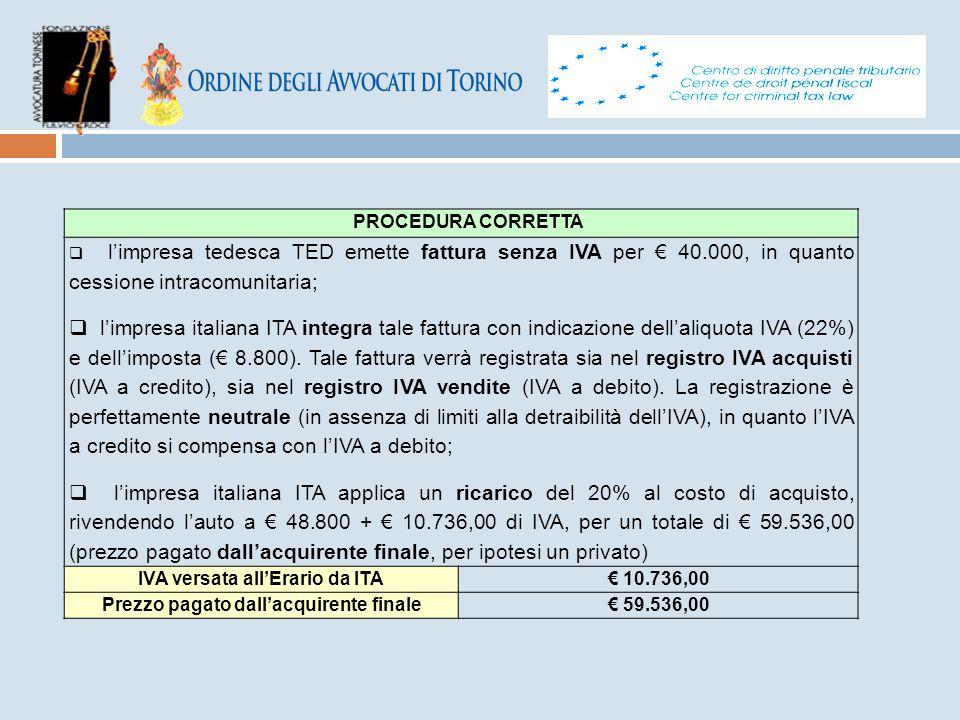 PROCEDURA CORRETTA  l'impresa tedesca TED emette fattura senza IVA per € 40.000, in quanto cessione intracomunitaria;  l'impresa italiana ITA integr