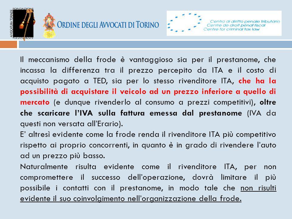 Il meccanismo della frode è vantaggioso sia per il prestanome, che incassa la differenza tra il prezzo percepito da ITA e il costo di acquisto pagato