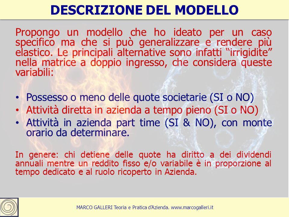 MATRICE PER LA SUCCESSIONE GENERAZIONALE 5 MARCO GALLERI Teoria e Pratica d'Azienda.