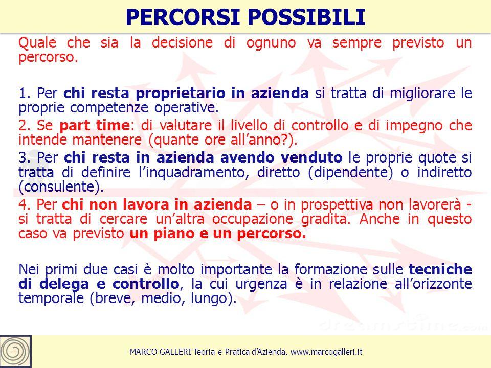 7Marco Galleri 26 maggio 2012 MARCO GALLERI strategia, organizzazione, comunicazione, marketing.