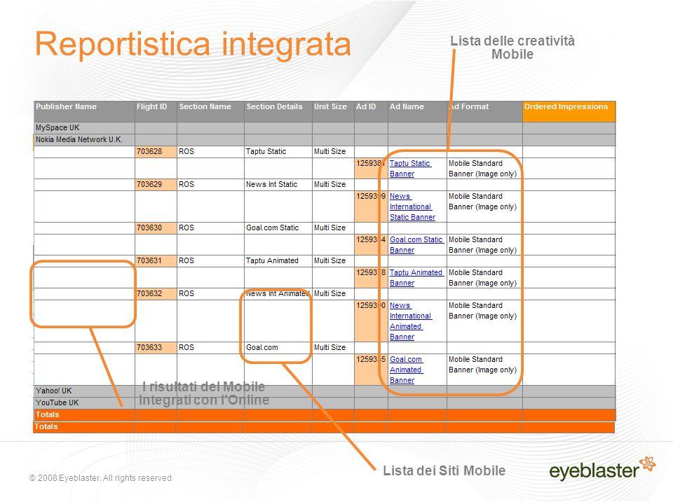 © 2008 Eyeblaster. All rights reserved I risultati del Mobile Integrati con l'Online Lista delle creatività Mobile Lista dei Siti Mobile Reportistica