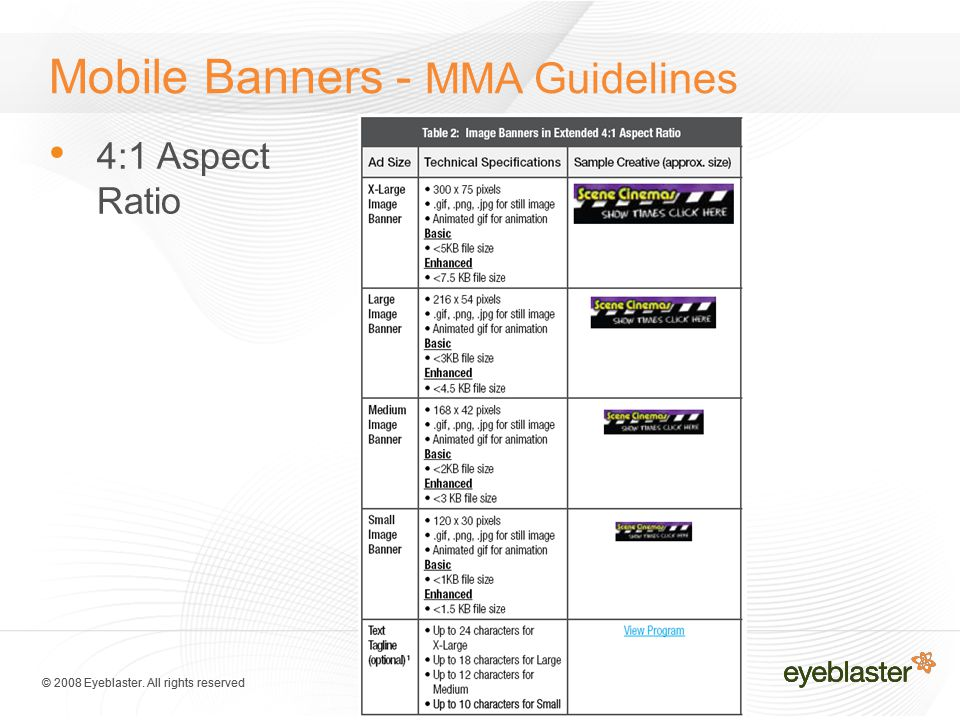 © 2008 Eyeblaster. All rights reserved Mobile Banners - MMA Guidelines 4:1 Aspect Ratio