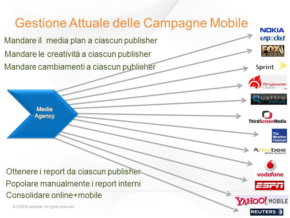 © 2008 Eyeblaster. All rights reserved Ottenere i report da ciascun publisher Popolare manualmente i report interni Consolidare online+mobile Mandare