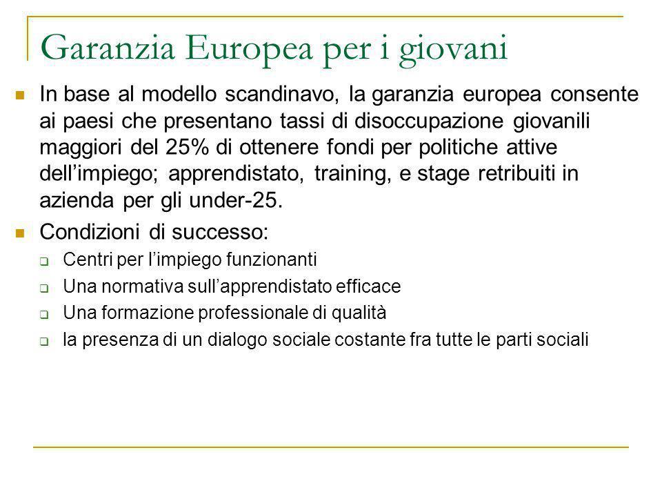 Garanzia Europea per i giovani In base al modello scandinavo, la garanzia europea consente ai paesi che presentano tassi di disoccupazione giovanili m