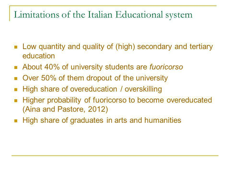 Limitations of the Italian Educational system Low quantity and quality of (high) secondary and tertiary education About 40% of university students are fuoricorso Over 50% of them dropout of the university High share of overeducation / overskilling Higher probability of fuoricorso to become overeducated (Aina and Pastore, 2012) High share of graduates in arts and humanities