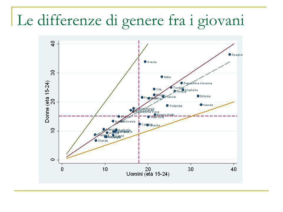 Breve presentazione dell'autore Francesco Pastore [Ph.D.