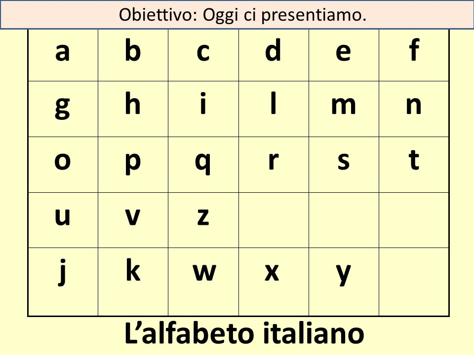 sette Obiettivo: Oggi parliamo in italiano nell'aula. Impariamo i numeri 0-20.