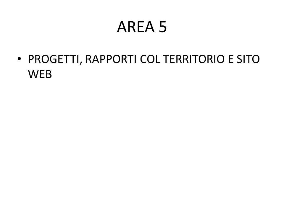 AREA 5 PROGETTI, RAPPORTI COL TERRITORIO E SITO WEB