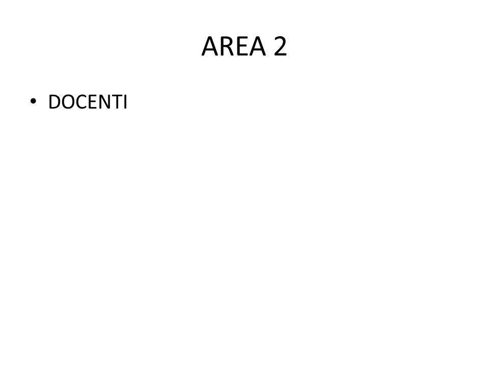 AREA 2 DOCENTI