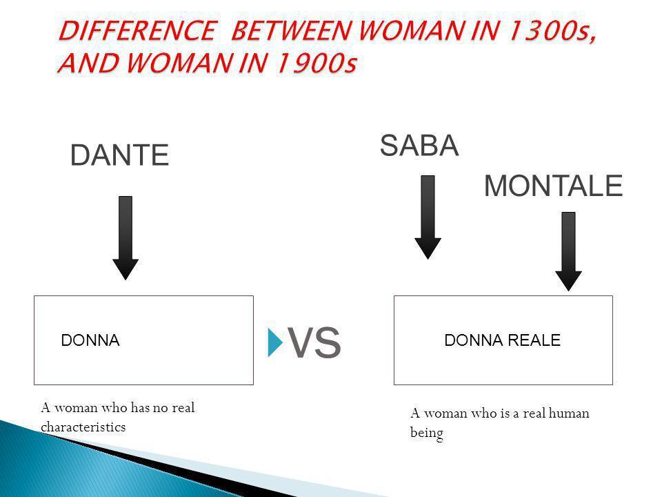 VITA NOVA: It expresses a new concept of woman, an angel, from Greek ( άγγελος ).