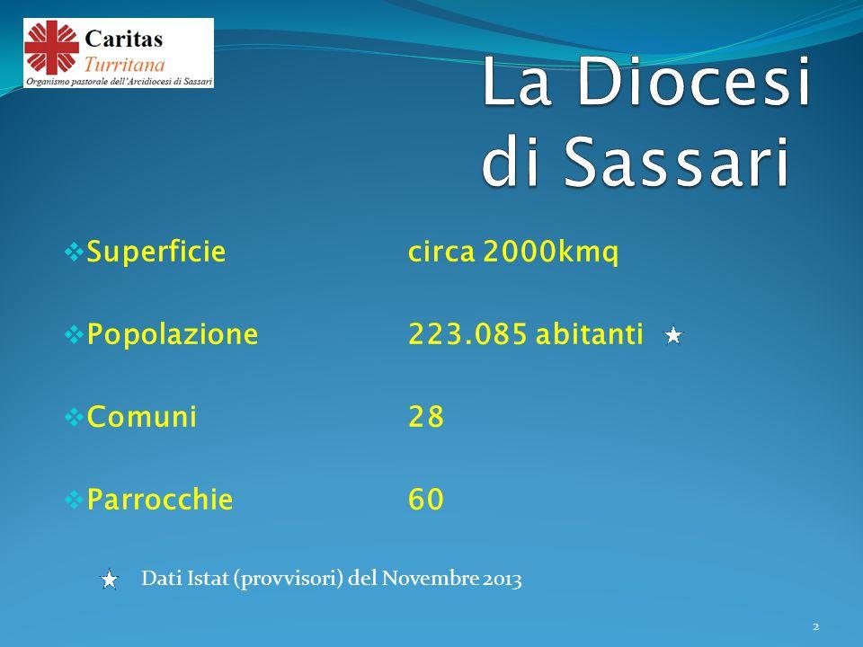  Superficiecirca 2000kmq  Popolazione223.085 abitanti  Comuni28  Parrocchie60 Dati Istat (provvisori) del Novembre 2013 2