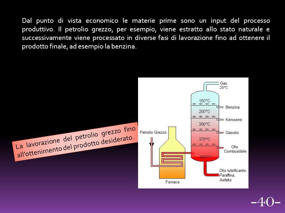 Dal punto di vista economico le materie prime sono un input del processo produttivo. Il petrolio grezzo, per esempio, viene estratto allo stato natura