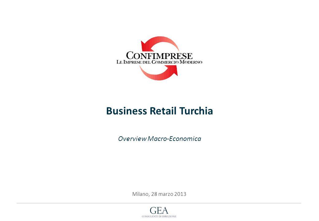 Business Retail Turchia Overview Macro-Economica Milano, 28 marzo 2013