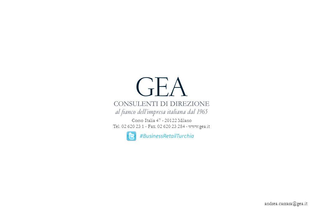 Corso Italia 47 - 20122 Milano Tel. 02 620 23 1 - Fax.