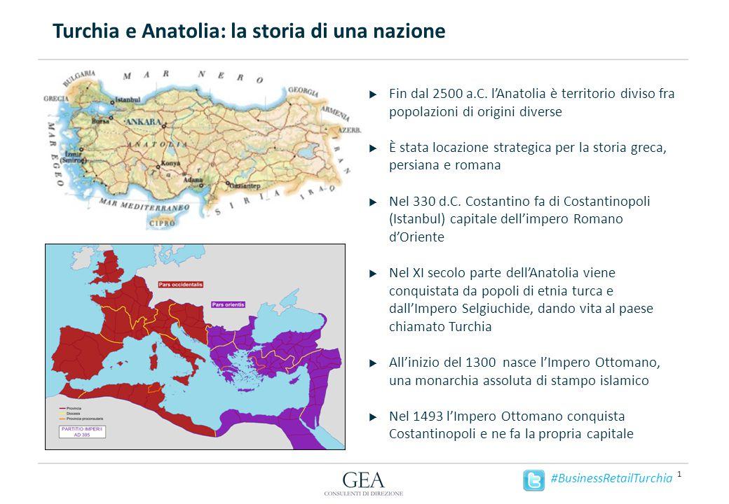 Turchia e Anatolia: la storia di una nazione  Fin dal 2500 a.C.