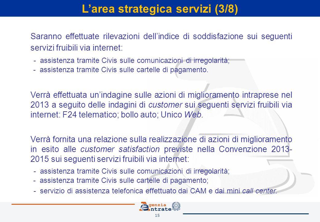 15 L'area strategica servizi (3/8) Saranno effettuate rilevazioni dell'indice di soddisfazione sui seguenti servizi fruibili via internet: - assistenza tramite Civis sulle comunicazioni di irregolarità; - assistenza tramite Civis sulle cartelle di pagamento.