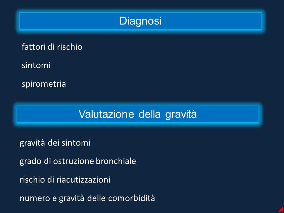 gravità dei sintomi grado di ostruzione bronchiale rischio di riacutizzazioni numero e gravità delle comorbidità fattori di rischio sintomi spirometria Valutazione della gravità Diagnosi