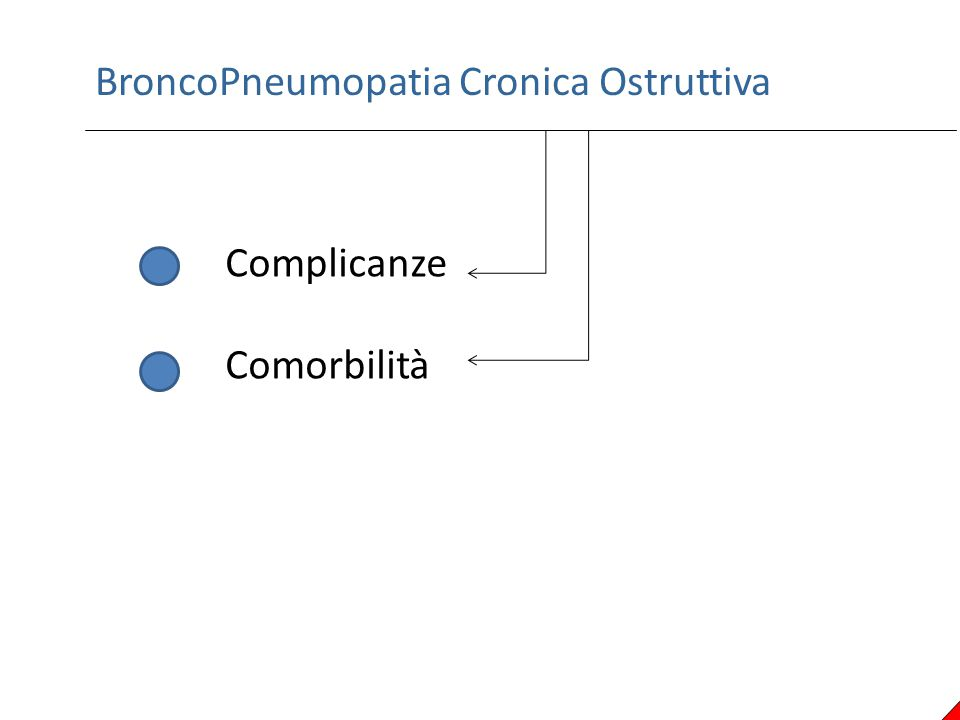 BroncoPneumopatia Cronica Ostruttiva Complicanze Comorbilità