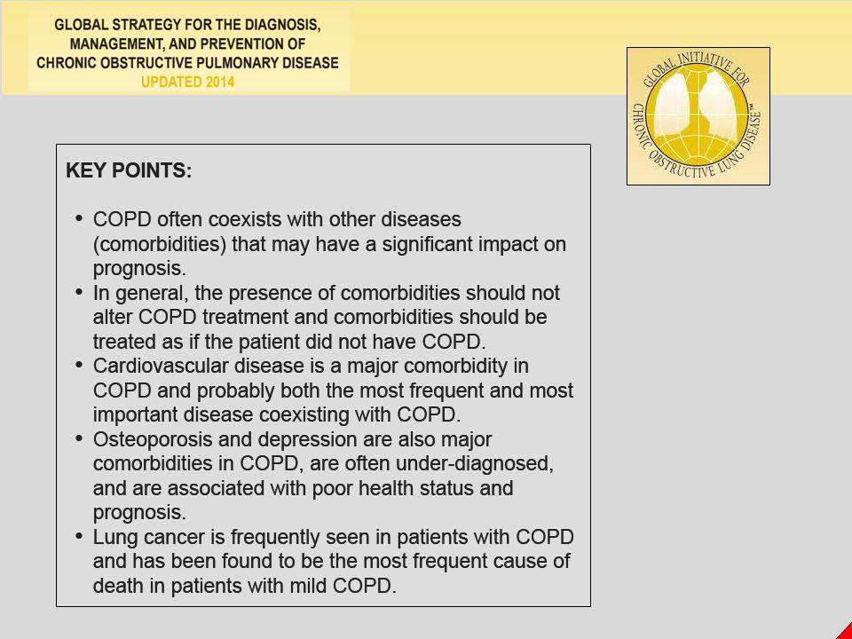 Comorbidity Prevalence in COPD (%) Patel AR, Hurst JR.