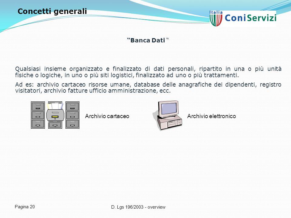 """D. Lgs 196/2003 - overview Pagina 20 """"Banca Dati """" Qualsiasi insieme organizzato e finalizzato di dati personali, ripartito in una o più unità fisiche"""
