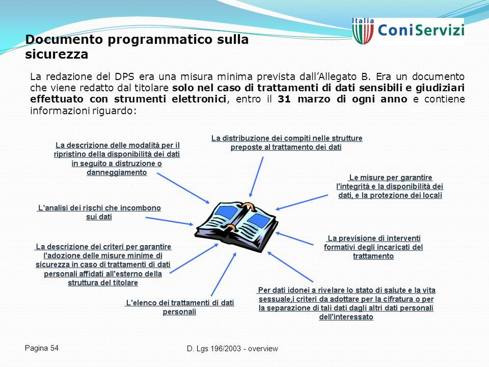 D. Lgs 196/2003 - overview Pagina 54 Documento programmatico sulla sicurezza La redazione del DPS era una misura minima prevista dall'Allegato B. Era