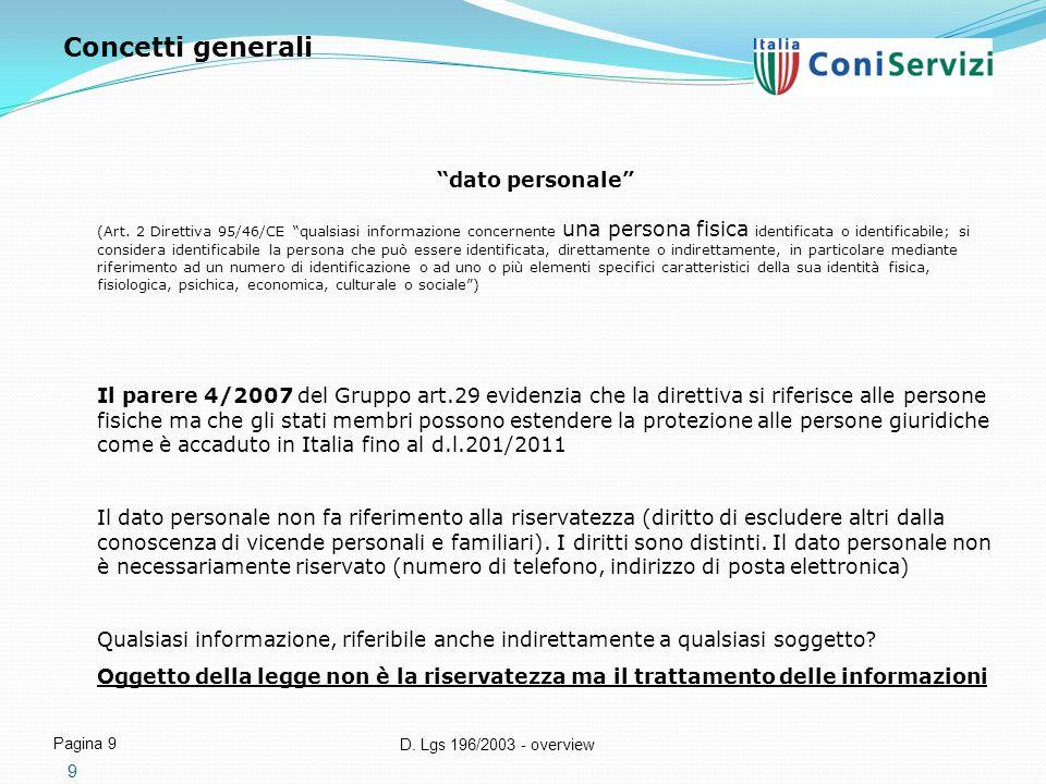 D.Lgs 196/2003 - overview Pagina 70 Responsabilita' e Sanzioni La responsabilità civile Art.