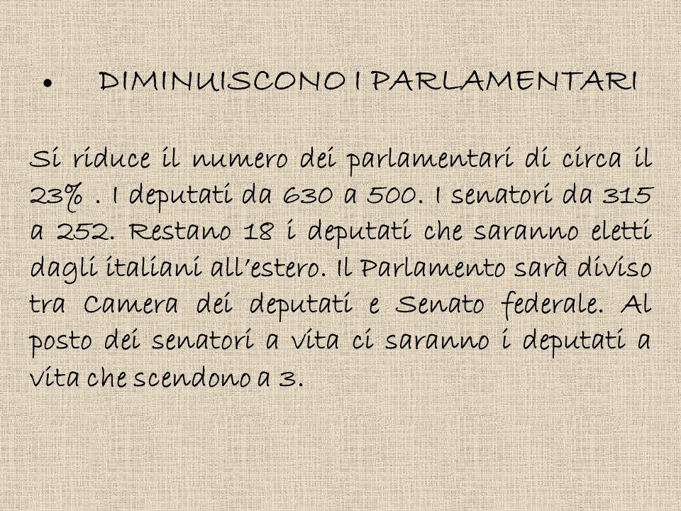  SI ABBASSA IL LIMITE DI ETA' Anche il limite di età per poter far parte della Camera e del Senato cambia.