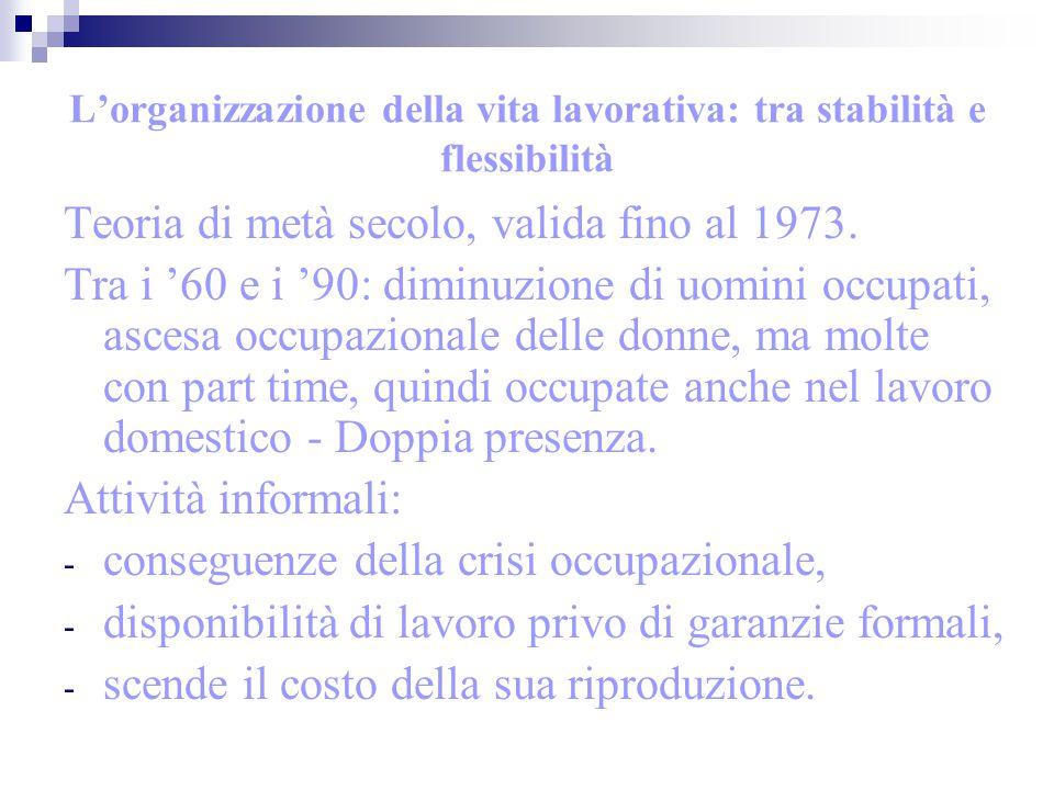 L'organizzazione della vita lavorativa: tra stabilità e flessibilità Teoria di metà secolo, valida fino al 1973. Tra i '60 e i '90: diminuzione di uom