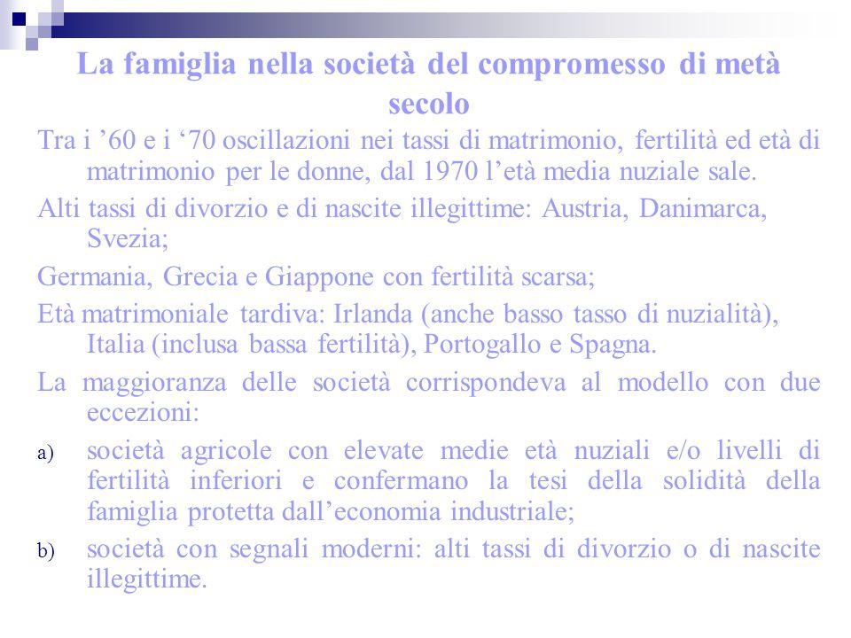 La famiglia nella società del compromesso di metà secolo Tra i '60 e i '70 oscillazioni nei tassi di matrimonio, fertilità ed età di matrimonio per le