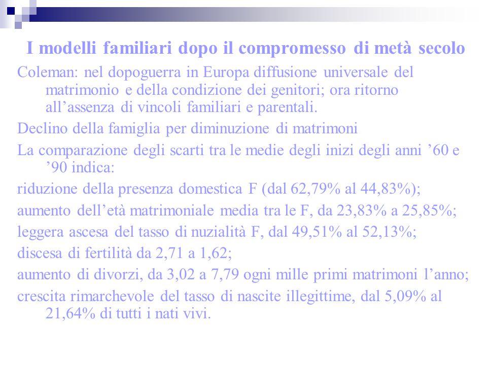 I modelli familiari dopo il compromesso di metà secolo Coleman: nel dopoguerra in Europa diffusione universale del matrimonio e della condizione dei g