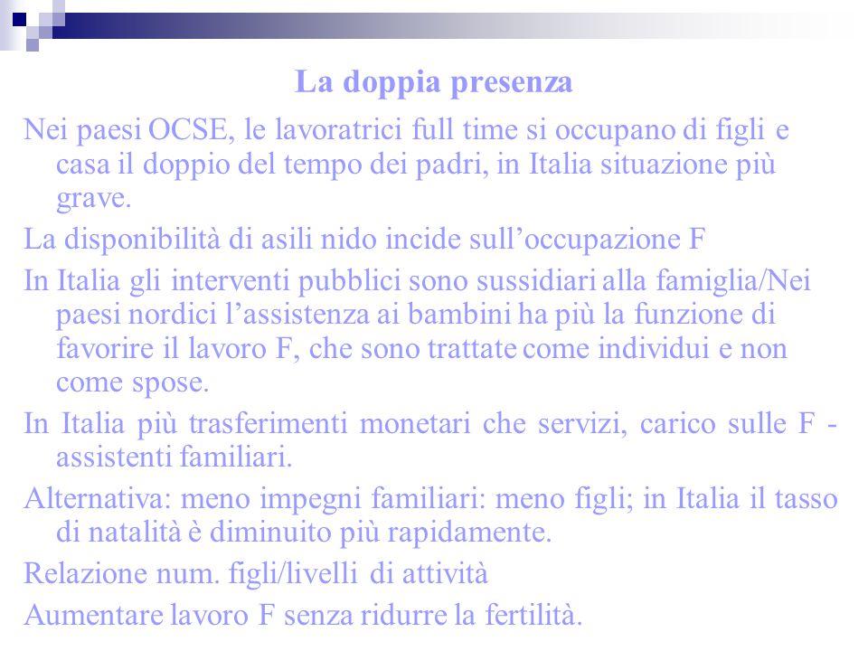 La doppia presenza Nei paesi OCSE, le lavoratrici full time si occupano di figli e casa il doppio del tempo dei padri, in Italia situazione più grave.