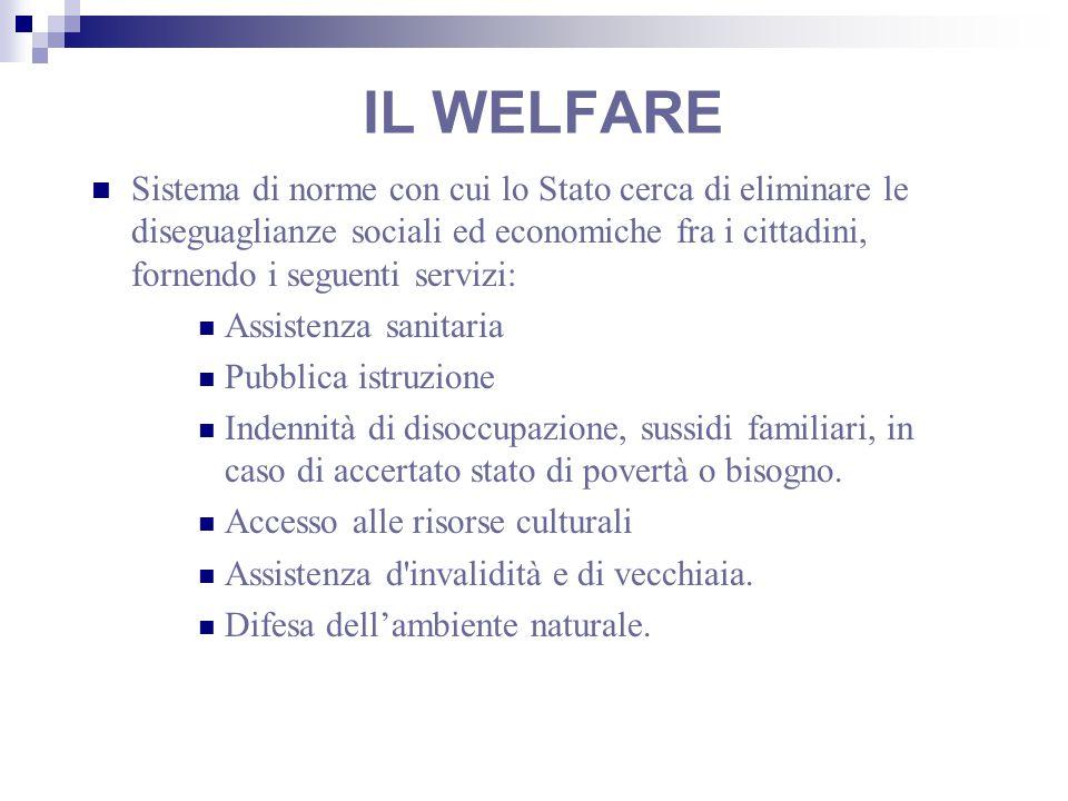 IL WELFARE Sistema di norme con cui lo Stato cerca di eliminare le diseguaglianze sociali ed economiche fra i cittadini, fornendo i seguenti servizi: