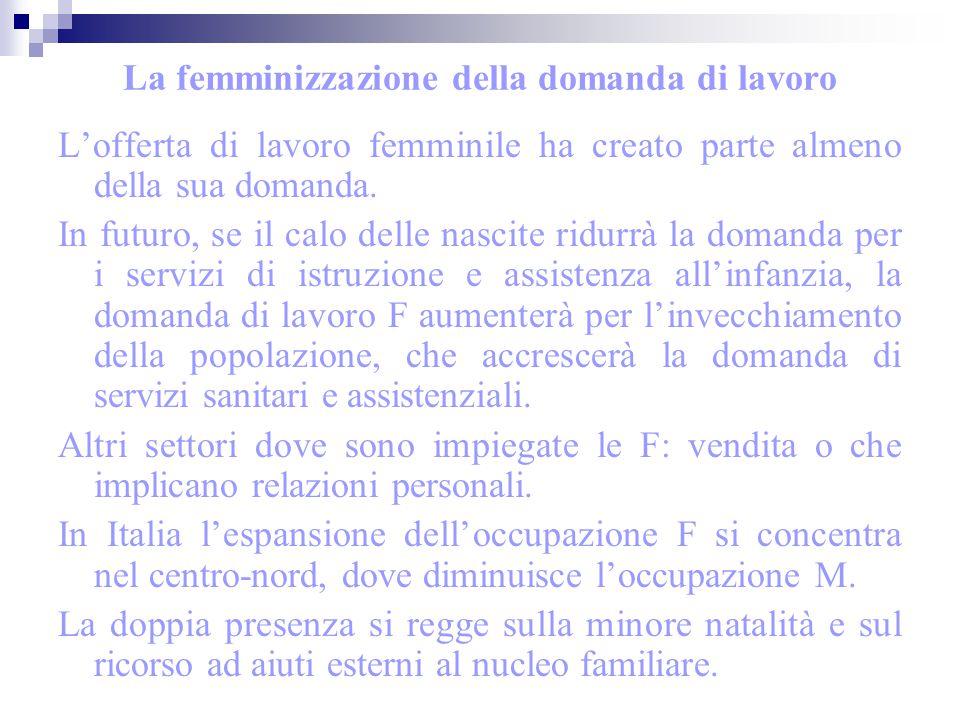 La femminizzazione della domanda di lavoro L'offerta di lavoro femminile ha creato parte almeno della sua domanda. In futuro, se il calo delle nascite
