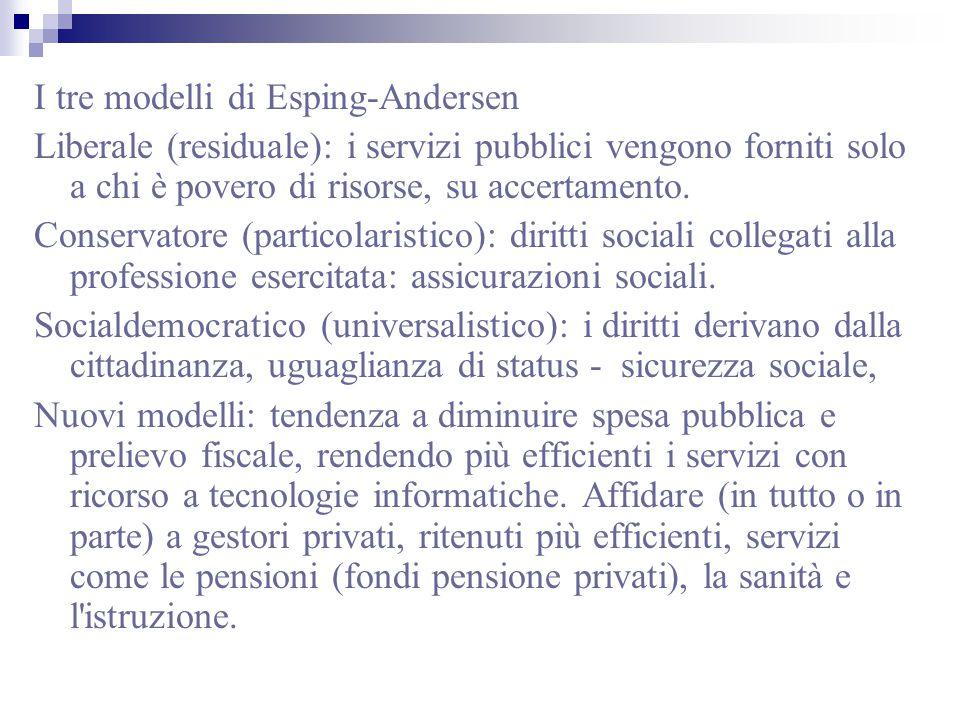 I tre modelli di Esping-Andersen Liberale (residuale): i servizi pubblici vengono forniti solo a chi è povero di risorse, su accertamento. Conservator